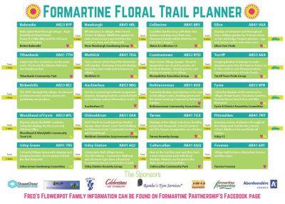 Floral-Back